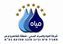 شعار اتحاد المياه